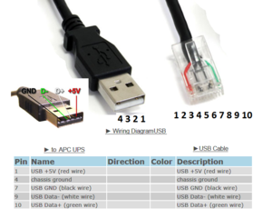 How to build an APC UPS data    cable      Page 2   Hardware