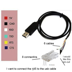 How to: USB RS232 to RJ45 interface pinout | Hardware Canucks usb 3.0 wiring diagram Hardware Canucks