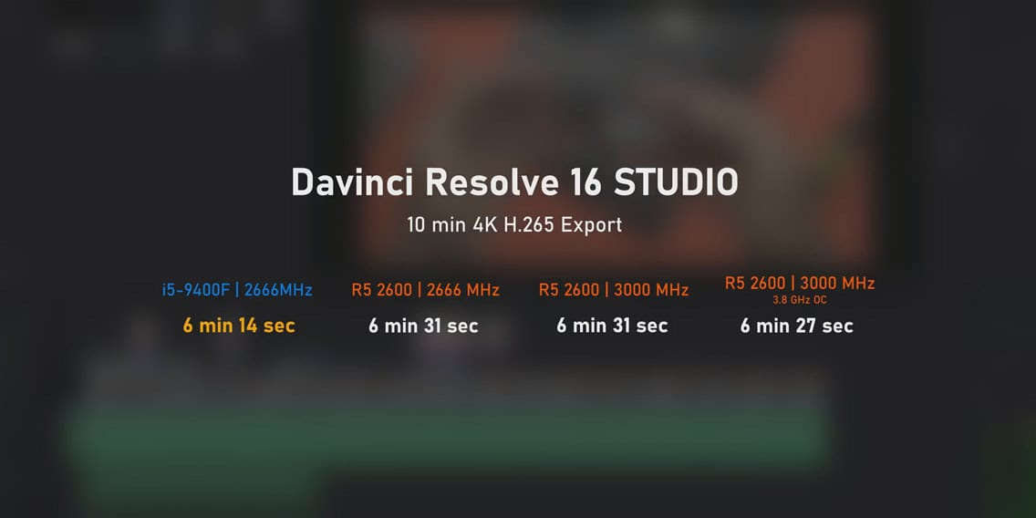 Intel Vs AMD Gaming PC Davinci Resolve 16 benchmarks content creation performance