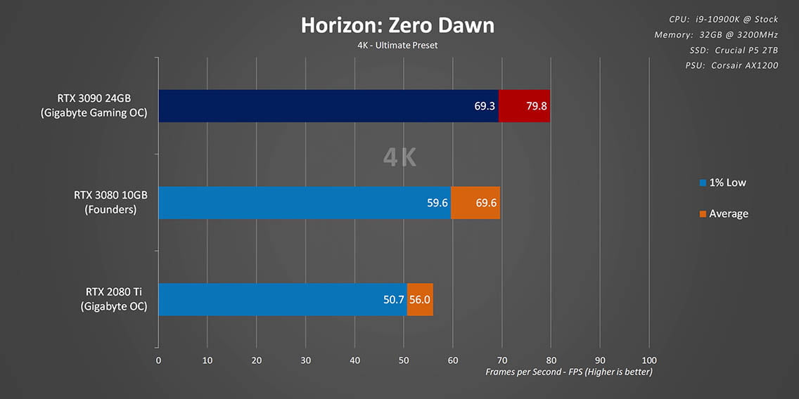 NVIDIA-GeForce-RTX-3090-Review-32.jpg